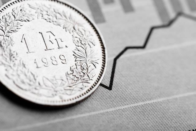 wykres franka